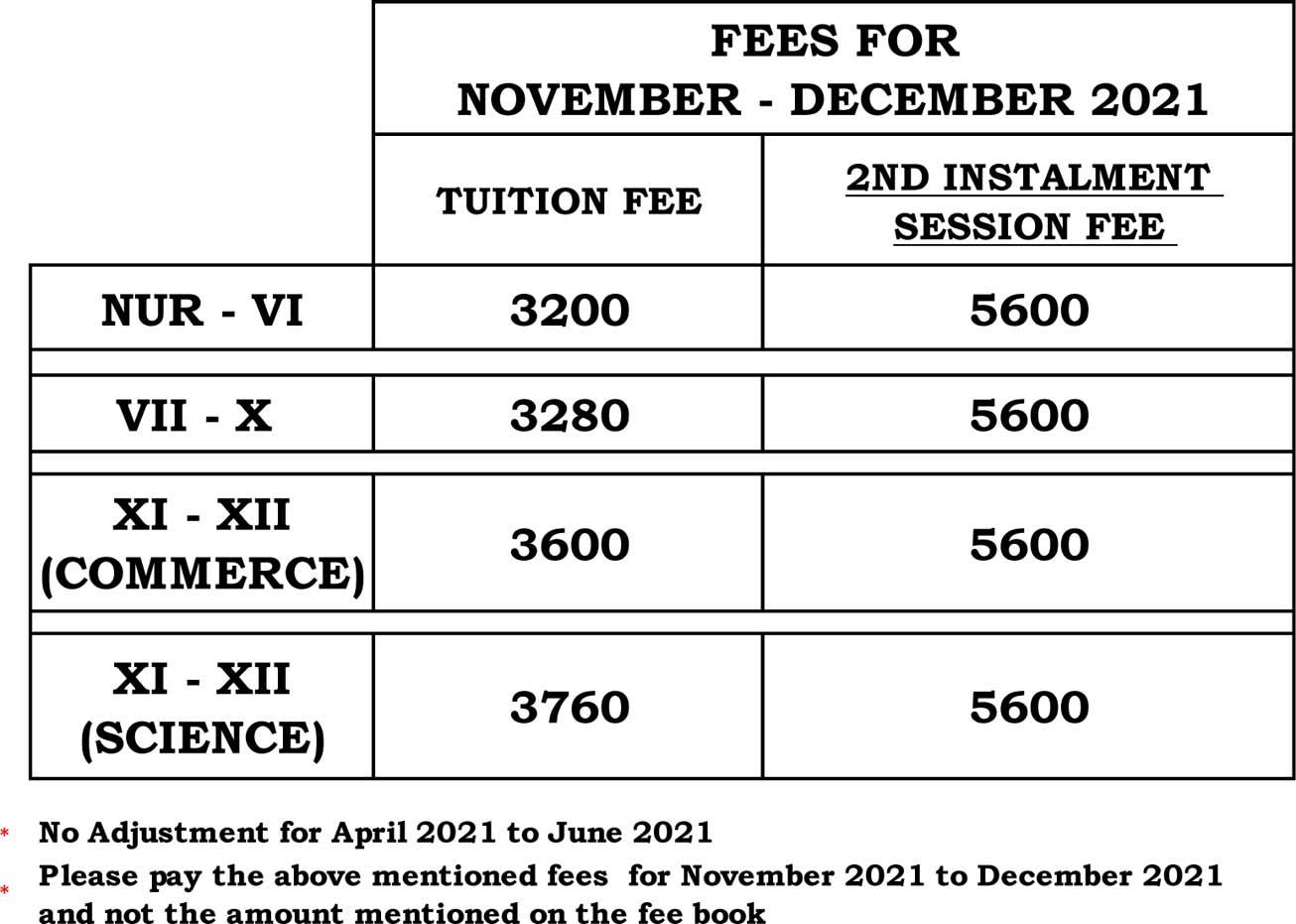 fee-structure-bbg