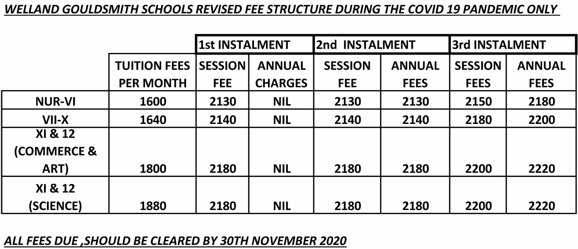 REVISED-FEES-FOR-COVID-PANDEMIC-2020-21
