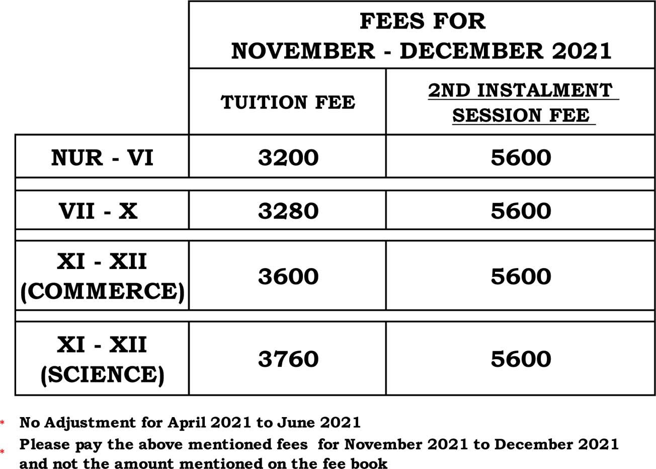 new-fees-structure-WGS-Patuli